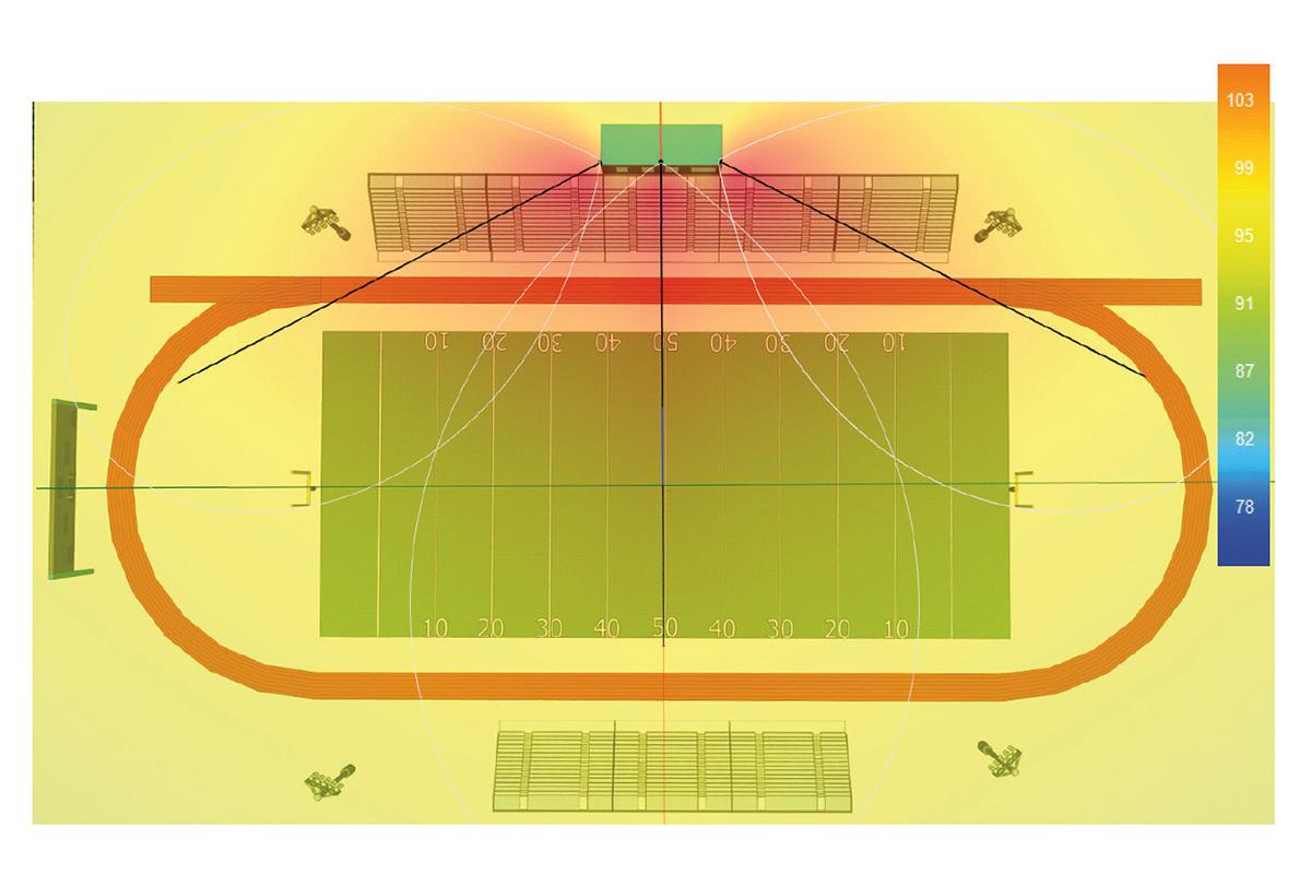 Fotballstadion - Arena Akustikk