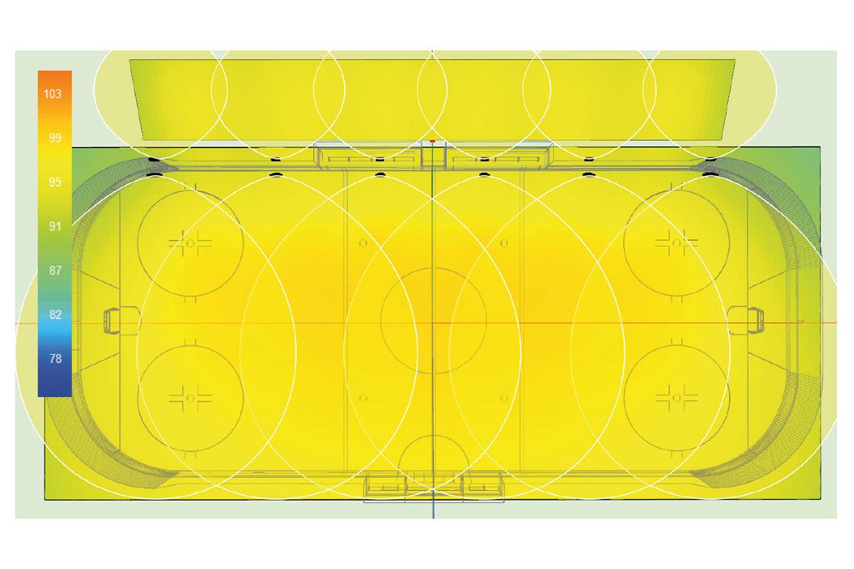 Hockeybane - Arena Akustikk
